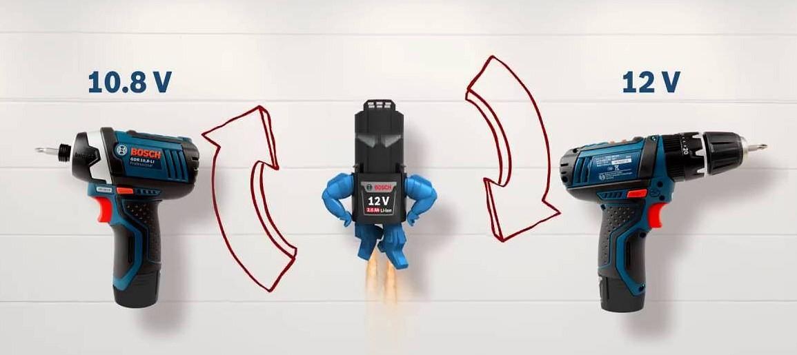 Электроинструмент BOSCH 12 вольт