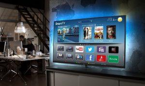 Технологии современных телевизоров